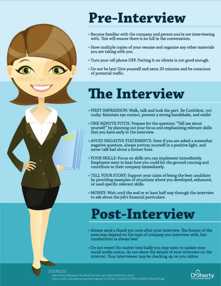 interviewing checklist
